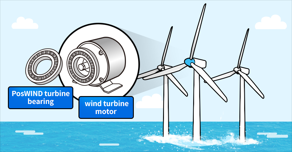 PosWIND, POSCO's highly durable steel material used as turbine bearing