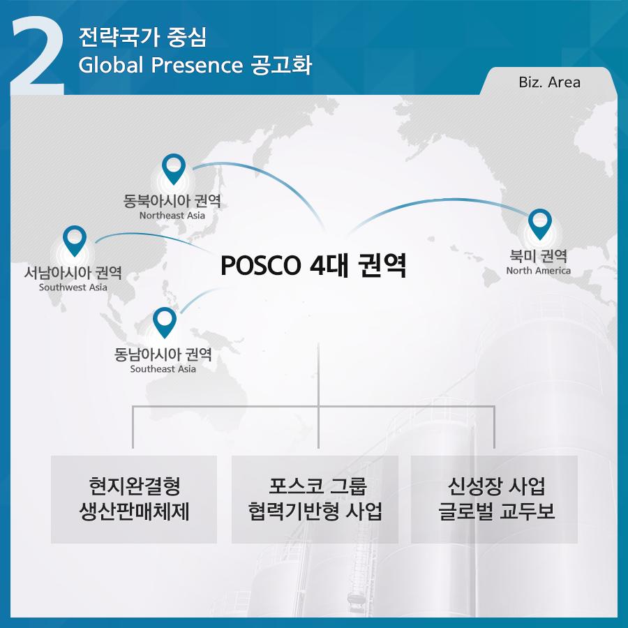 포스코 4대 전략 전략국가 중심 gloal presence 공고화